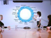 So wird die Digitalisierung die HR verändern